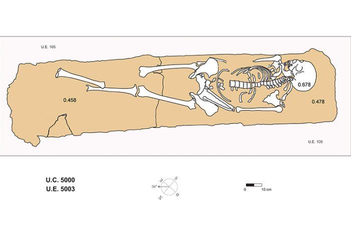 Arqueología terrestre - SEPULTURA5
